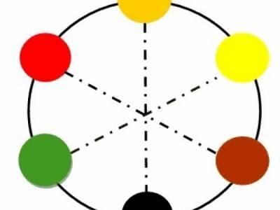 25 марта 2021 года начинается цикл вебинаров «Диагностика Шести Энергий»